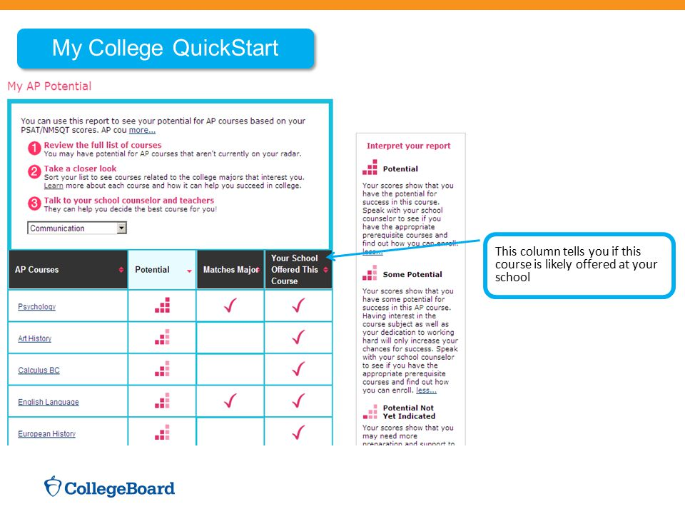 My College QuickStart This column tells you if this course is likely offered at your school