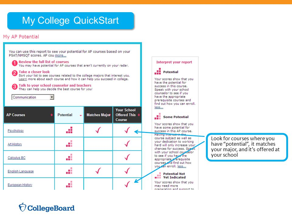 My College QuickStart Look for courses where you have potential , it matches your major, and it's offered at your school
