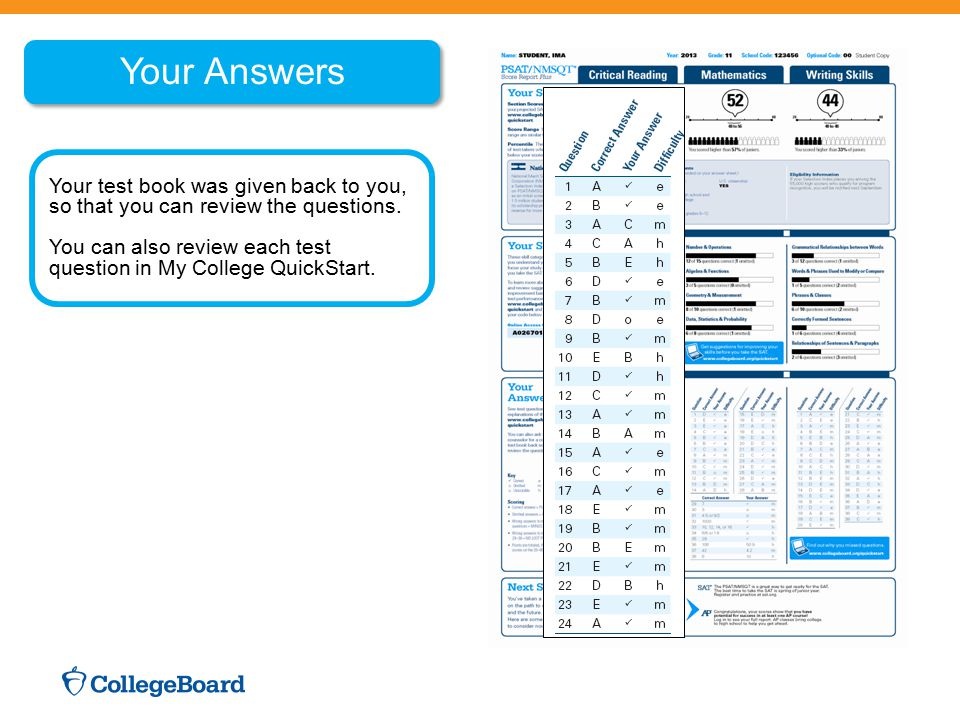 Your Answers Your test book was given back to you, so that you can review the questions.