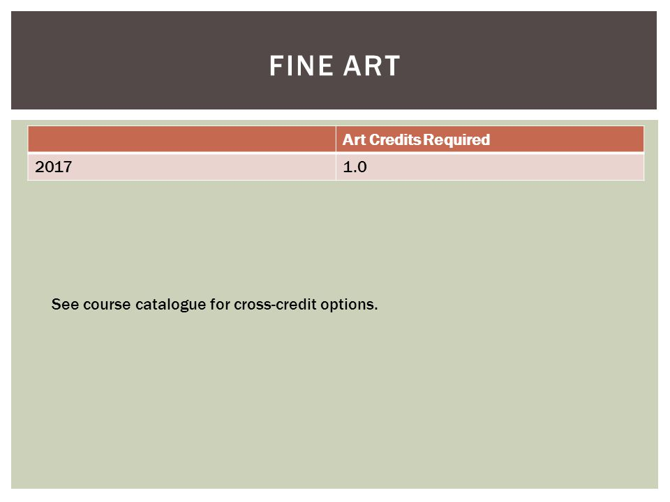 Art Credits Required 20171.0 FINE ART See course catalogue for cross-credit options.