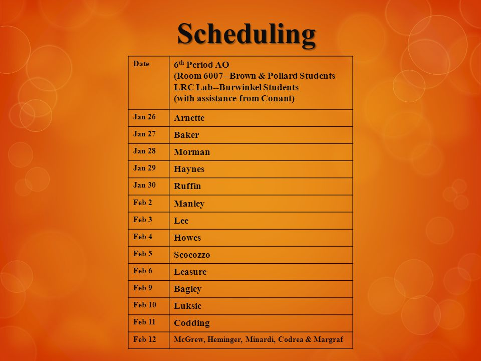 Scheduling Date 6 th Period AO (Room 6007--Brown & Pollard Students LRC Lab--Burwinkel Students (with assistance from Conant) Jan 26 Arnette Jan 27 Baker Jan 28 Morman Jan 29 Haynes Jan 30 Ruffin Feb 2 Manley Feb 3 Lee Feb 4 Howes Feb 5 Scocozzo Feb 6 Leasure Feb 9 Bagley Feb 10 Luksic Feb 11 Codding Feb 12McGrew, Heminger, Minardi, Codrea & Margraf