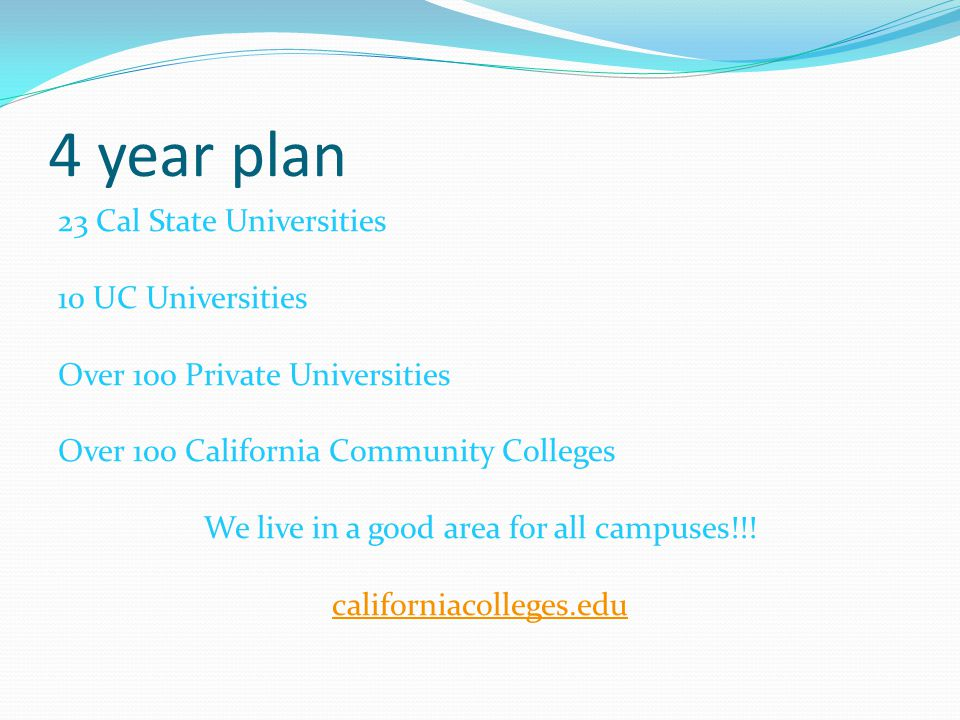 4 year plan 23 Cal State Universities 10 UC Universities Over 100 Private Universities Over 100 California Community Colleges We live in a good area f