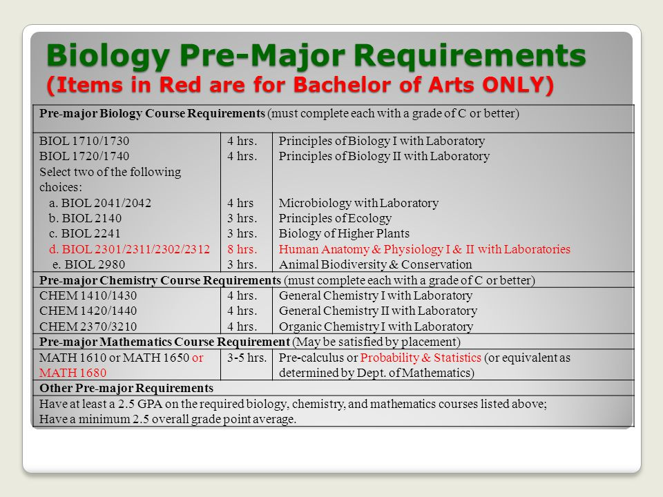 Pre-major Biology Course Requirements (must complete each with a grade of C or better) BIOL 1710/1730 BIOL 1720/1740 Select two of the following choices: a.