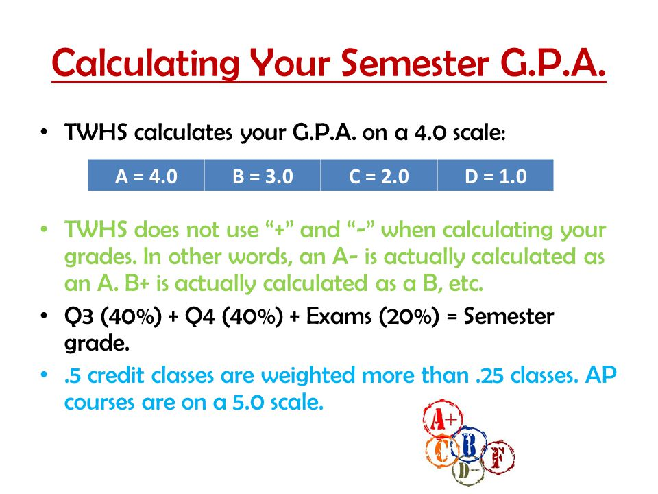 Calculating Your Semester G.P.A.TWHS calculates your G.P.A.