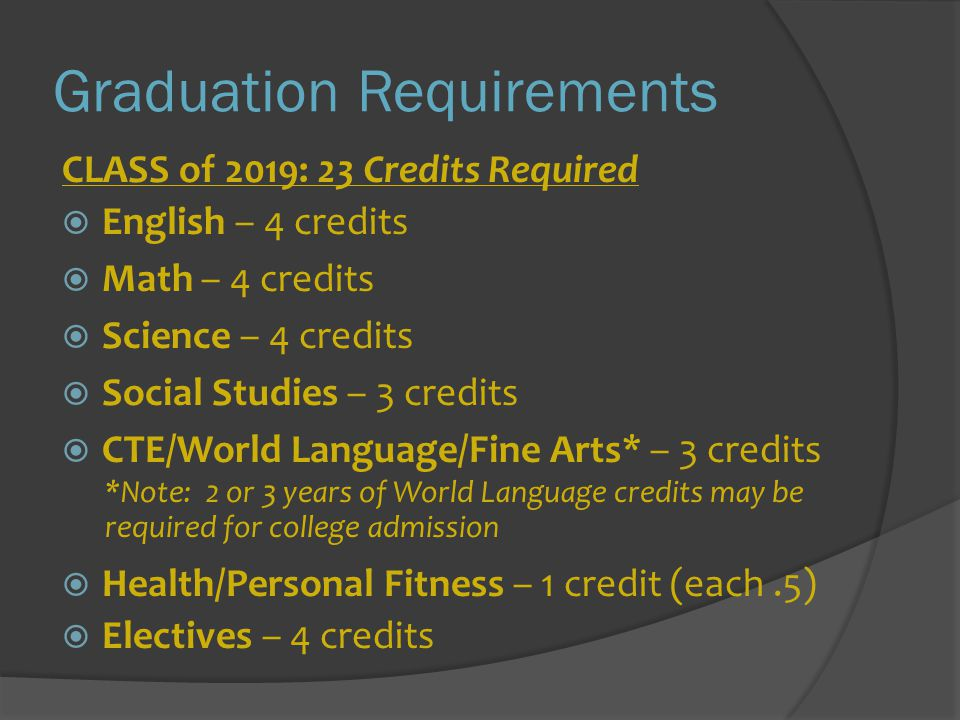 Graduation Requirements CLASS of 2019: 23 Credits Required  English – 4 credits  Math – 4 credits  Science – 4 credits  Social Studies – 3 credits  CTE/World Language/Fine Arts* – 3 credits *Note: 2 or 3 years of World Language credits may be required for college admission  Health/Personal Fitness – 1 credit (each.5)  Electives – 4 credits