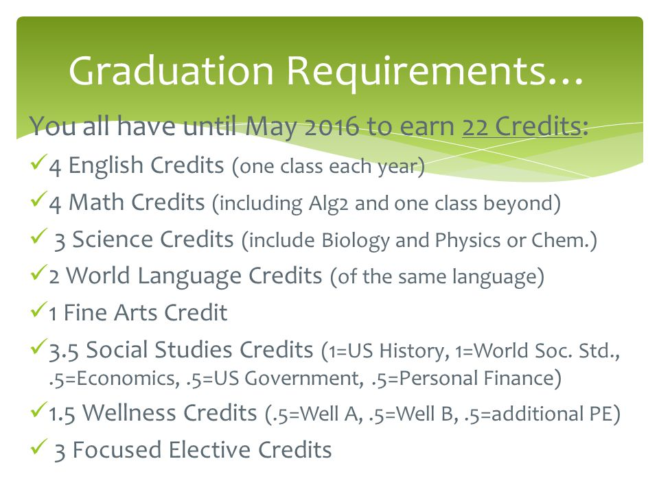 You all have until May 2016 to earn 22 Credits: 4 English Credits (one class each year) 4 Math Credits (including Alg2 and one class beyond) 3 Science Credits (include Biology and Physics or Chem.) 2 World Language Credits (of the same language) 1 Fine Arts Credit 3.5 Social Studies Credits (1=US History, 1=World Soc.
