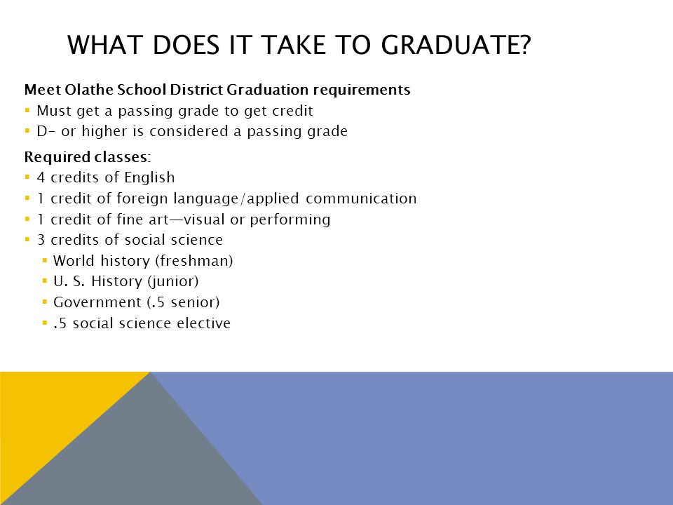 WHAT DOES IT TAKE TO GRADUATE.
