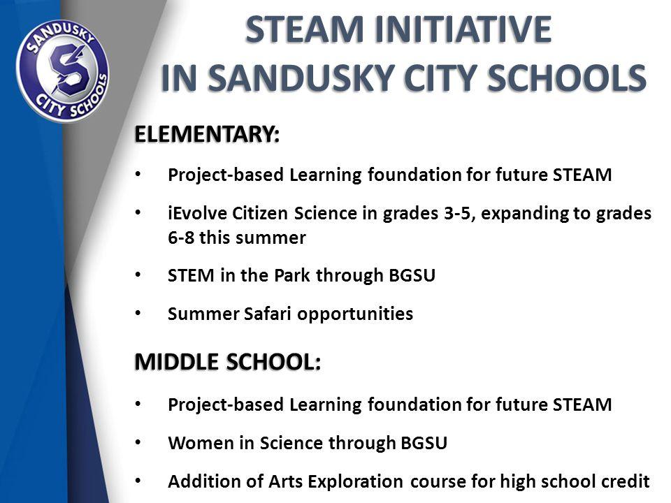 STEAM INITIATIVE IN SANDUSKY CITY SCHOOLS IN SANDUSKY CITY SCHOOLSELEMENTARY: Project-based Learning foundation for future STEAM iEvolve Citizen Scien