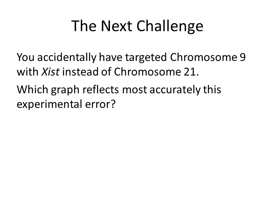 The Next Challenge You accidentally have targeted Chromosome 9 with Xist instead of Chromosome 21.