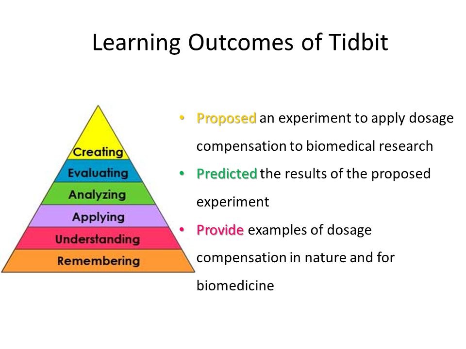 Learning Outcomes of Tidbit Proposed Proposed an experiment to apply dosage compensation to biomedical research Predicted Predicted the results of the proposed experiment Provide Provide examples of dosage compensation in nature and for biomedicine