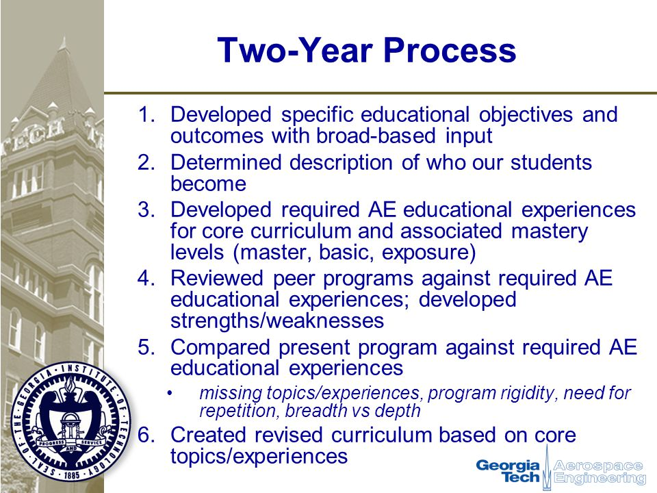 Two-Year Process 1.Developed specific educational objectives and outcomes with broad-based input 2.Determined description of who our students become 3.Developed required AE educational experiences for core curriculum and associated mastery levels (master, basic, exposure) 4.Reviewed peer programs against required AE educational experiences; developed strengths/weaknesses 5.Compared present program against required AE educational experiences missing topics/experiences, program rigidity, need for repetition, breadth vs depth 6.Created revised curriculum based on core topics/experiences