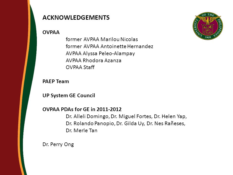 ACKNOWLEDGEMENTS OVPAA former AVPAA Marilou Nicolas former AVPAA Antoinette Hernandez AVPAA Alyssa Peleo-Alampay AVPAA Rhodora Azanza OVPAA Staff PAEP Team UP System GE Council OVPAA PDAs for GE in 2011-2012 Dr.