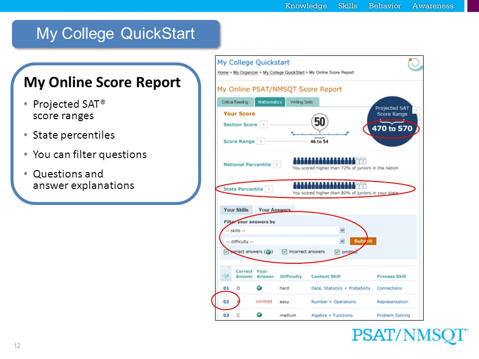 12 My College QuickStart My Online Score Report Projected SAT® score ranges State percentiles You can filter questions Questions and answer explanations