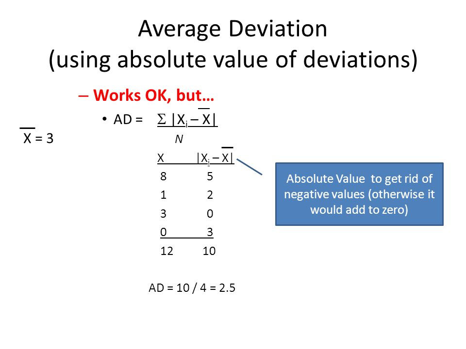 Average Deviation (using absolute value of deviations) – Works OK, but… AD =  |X i – X| N X|X i – X| 8 5 1 2 3 0 0 3 12 10 AD = 10 / 4 = 2.5 X = 3 Ab