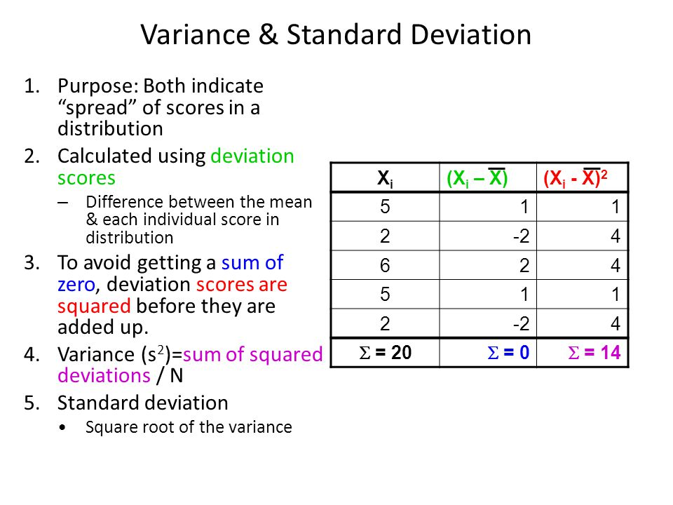 """Variance & Standard Deviation 1.Purpose: Both indicate """"spread"""" of scores in a distribution 2.Calculated using deviation scores – Difference between t"""