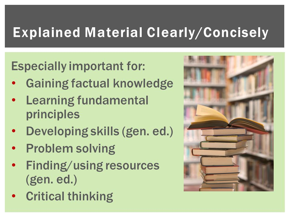 Explained Material Clearly/Concisely Especially important for: Gaining factual knowledge Learning fundamental principles Developing skills (gen.