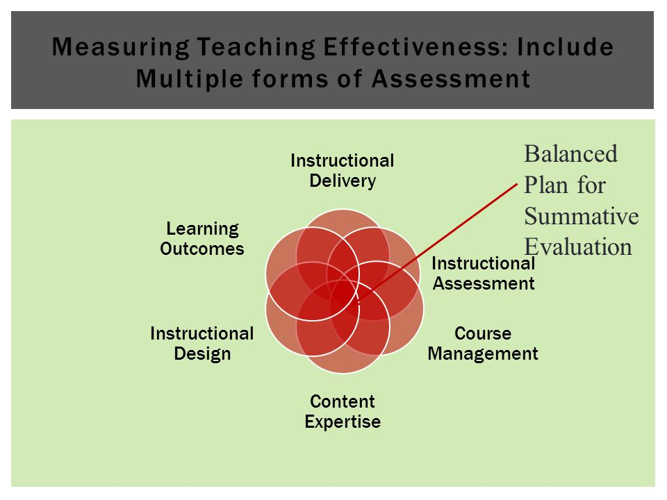 Measuring Teaching Effectiveness: Include Multiple forms of Assessment Instructional Delivery Instructional Assessment Course Management Content Expertise Instructional Design Learning Outcomes Balanced Plan for Summative Evaluation