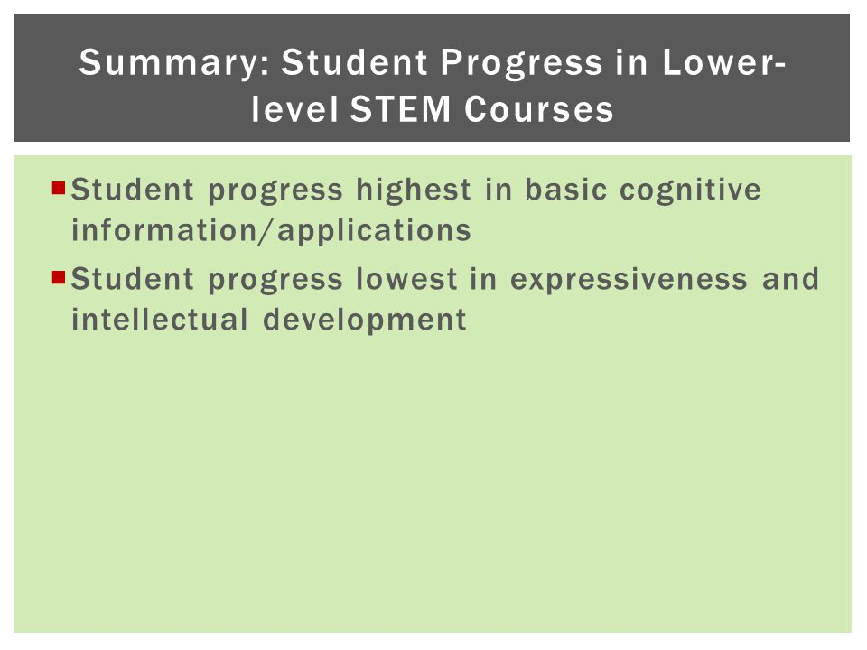  Student progress highest in basic cognitive information/applications  Student progress lowest in expressiveness and intellectual development Summary: Student Progress in Lower- level STEM Courses