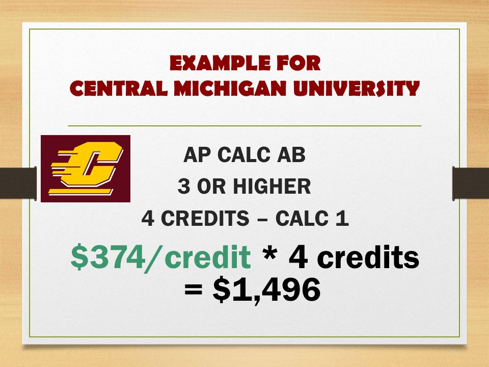 EXAMPLE FOR CENTRAL MICHIGAN UNIVERSITY AP CALC AB 3 OR HIGHER 4 CREDITS – CALC 1 $374/credit * 4 credits = $1,496