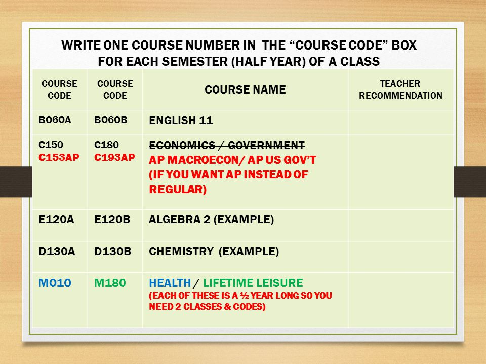 WRITE ONE COURSE NUMBER IN THE COURSE CODE BOX FOR EACH SEMESTER (HALF YEAR) OF A CLASS COURSE CODE COURSE NAME TEACHER RECOMMENDATION BO6OABO6OB ENGLISH 11 C150 C153AP C180 C193AP ECONOMICS / GOVERNMENT AP MACROECON/ AP US GOV'T (IF YOU WANT AP INSTEAD OF REGULAR) E120AE120BALGEBRA 2 (EXAMPLE) D130AD130BCHEMISTRY (EXAMPLE) MO1OM180HEALTH / LIFETIME LEISURE (EACH OF THESE IS A ½ YEAR LONG SO YOU NEED 2 CLASSES & CODES)