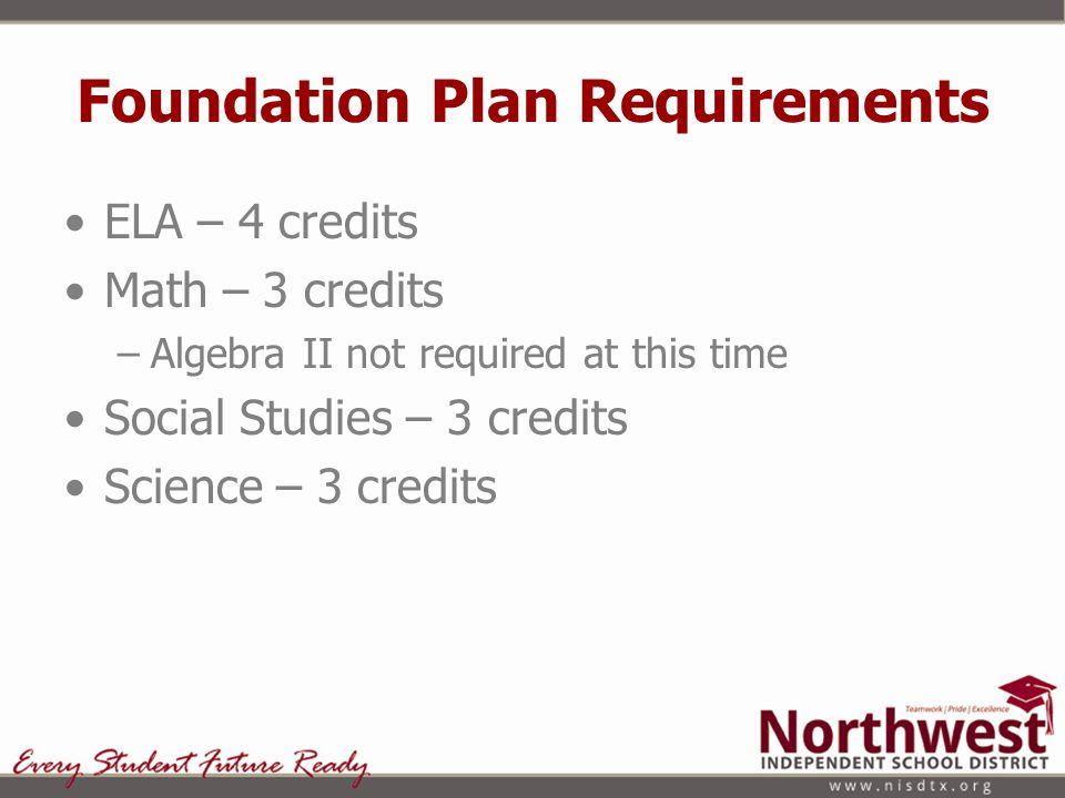 Foundation Plan Requirements ELA – 4 credits Math – 3 credits –Algebra II not required at this time Social Studies – 3 credits Science – 3 credits