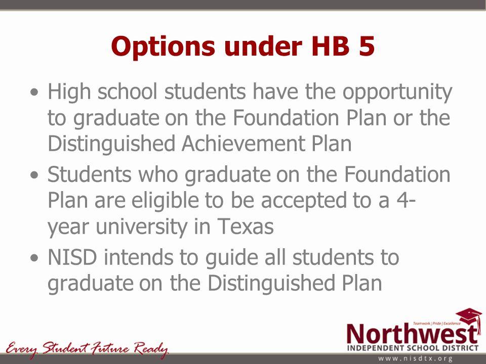 Texas Education Agency TEA – http://www.tea.state.tx.us/index2.aspx?id =25769806149 http://www.tea.state.tx.us/index2.aspx?id =25769806149