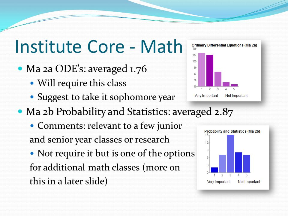 Institute Core - Math Ma 2a ODE's: averaged 1.76 Will require this class Suggest to take it sophomore year Ma 2b Probability and Statistics: averaged 2.87 Comments: relevant to a few junior and senior year classes or research Not require it but is one of the options for additional math classes (more on this in a later slide)