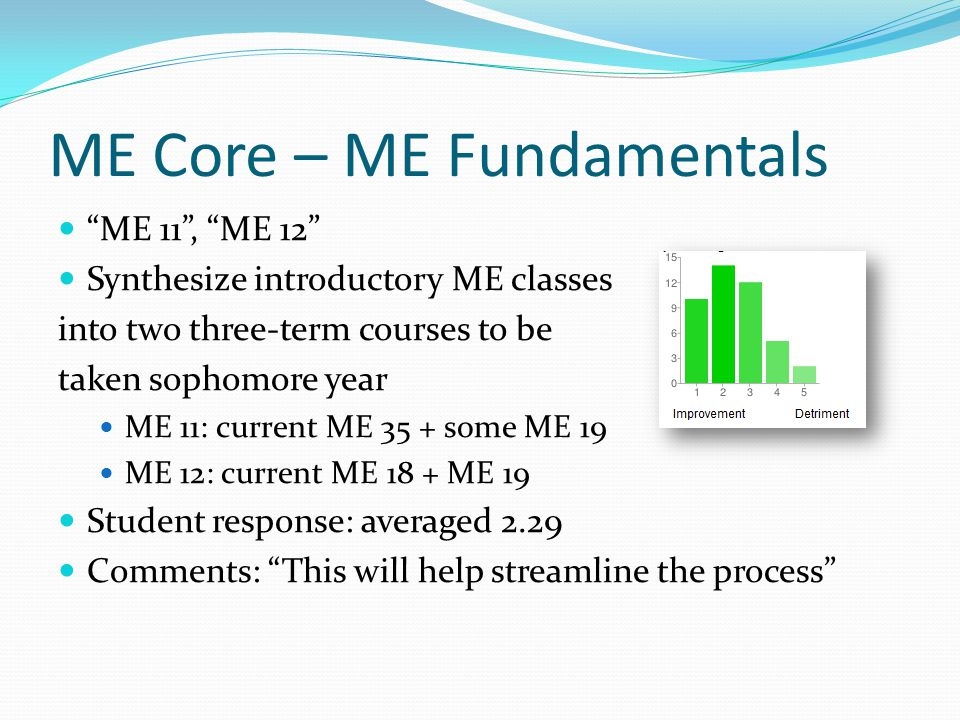 ME Core – ME Fundamentals ME 11 , ME 12 Synthesize introductory ME classes into two three-term courses to be taken sophomore year ME 11: current ME 35 + some ME 19 ME 12: current ME 18 + ME 19 Student response: averaged 2.29 Comments: This will help streamline the process