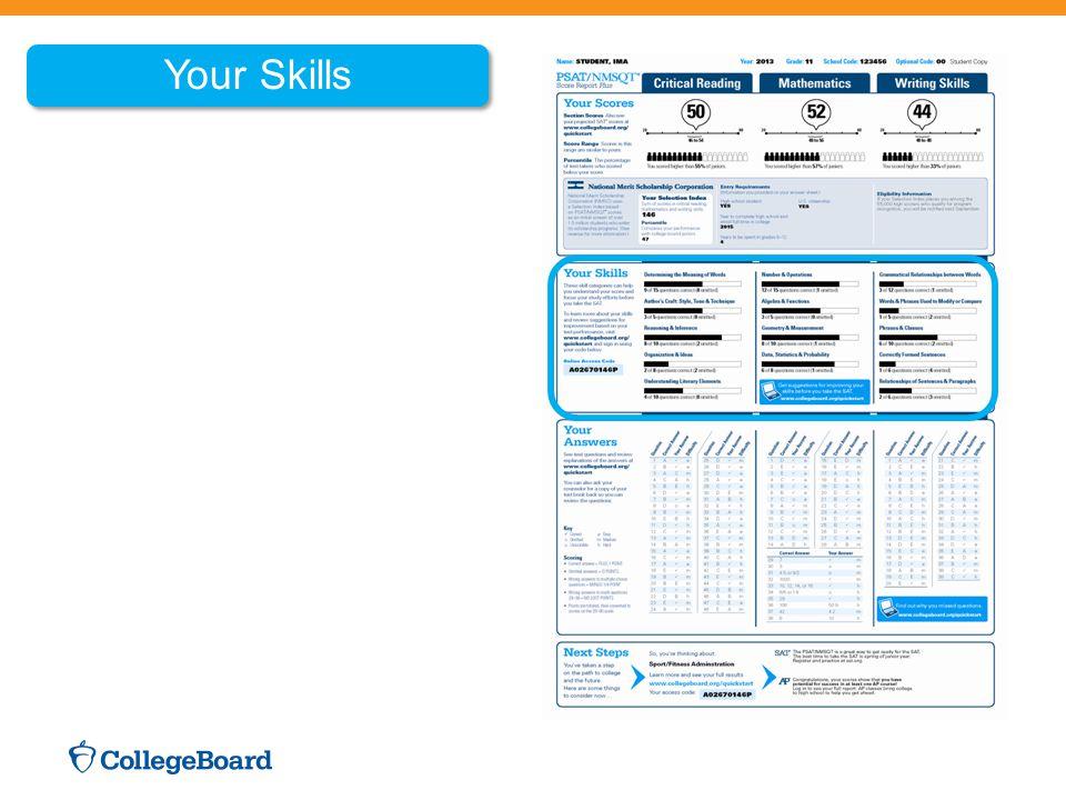 My Online Score Report Projected SAT® score ranges