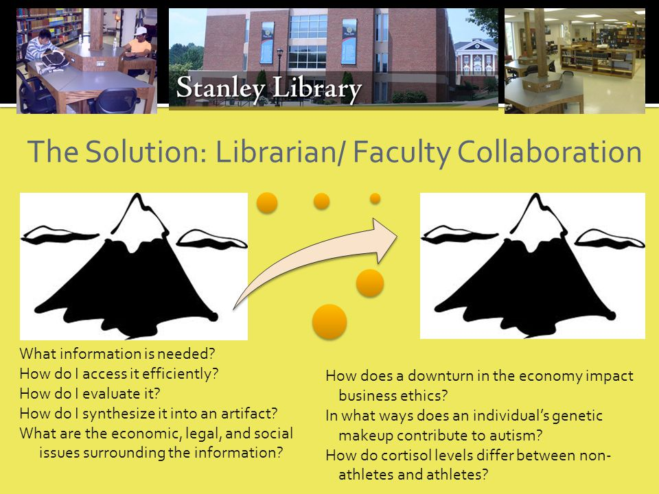 The Solution: Librarian/ Faculty Collaboration What information is needed.