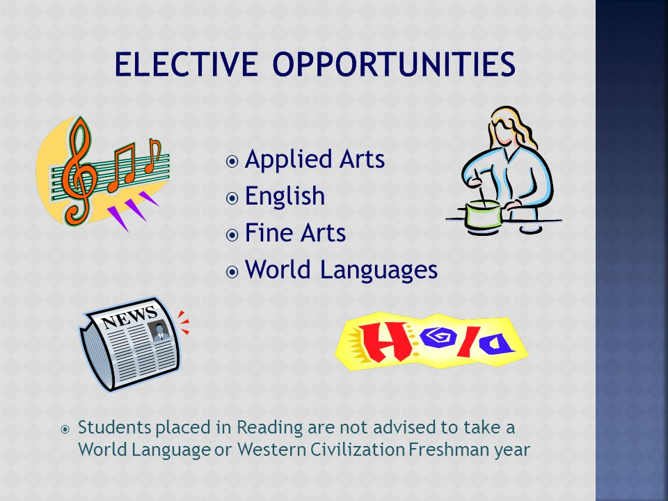  Applied Arts  English  Fine Arts  World Languages  Students placed in Reading are not advised to take a World Language or Western Civilization F