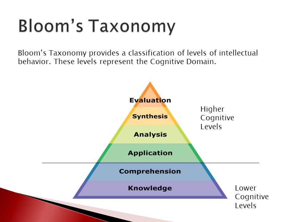 Bloom's Taxonomy provides a classification of levels of intellectual behavior. These levels represent the Cognitive Domain. Higher Cognitive Levels Lo