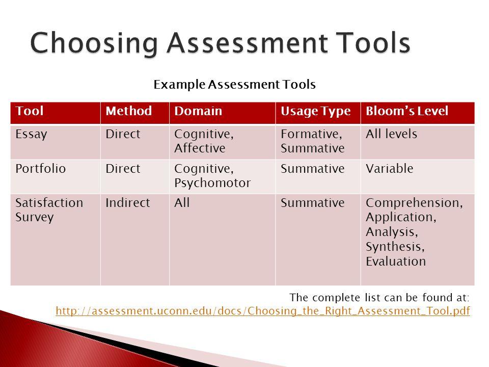 ToolMethodDomainUsage TypeBloom's Level EssayDirectCognitive, Affective Formative, Summative All levels PortfolioDirectCognitive, Psychomotor Summativ