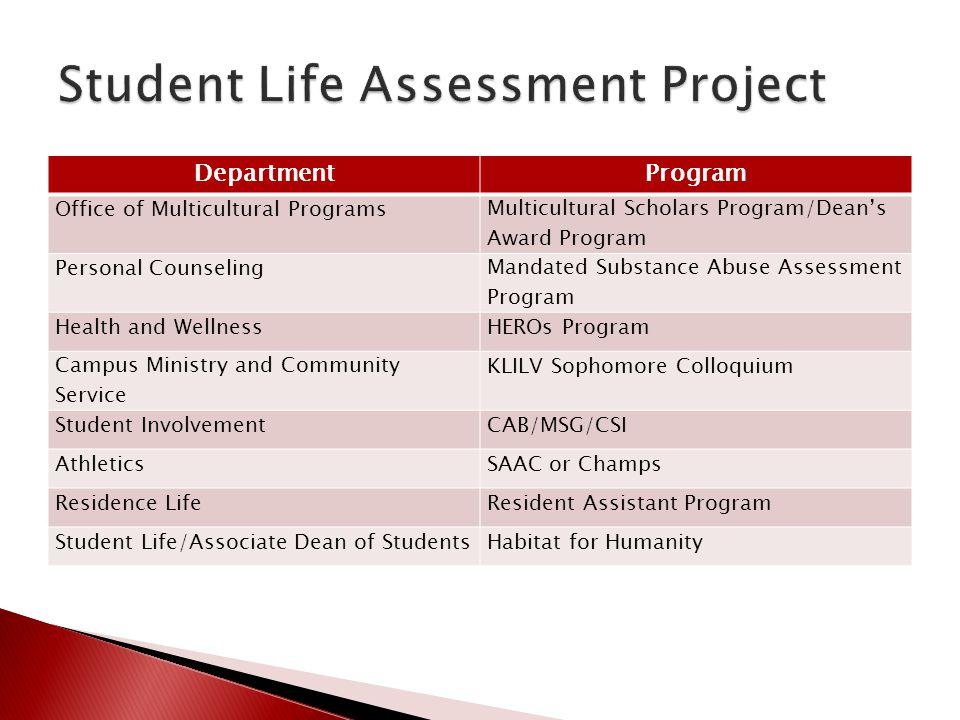 DepartmentProgram Office of Multicultural Programs Multicultural Scholars Program/Dean's Award Program Personal Counseling Mandated Substance Abuse As