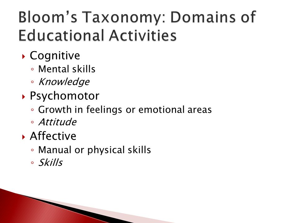 Bloom's Taxonomy provides a classification of levels of intellectual behavior.