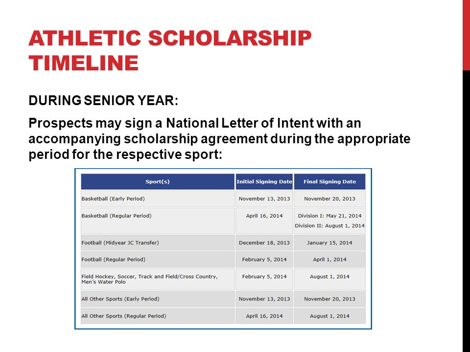 ATHLETIC SCHOLARSHIP TIMELINE DURING SENIOR YEAR: Prospects may sign a National Letter of Intent with an accompanying scholarship agreement during the