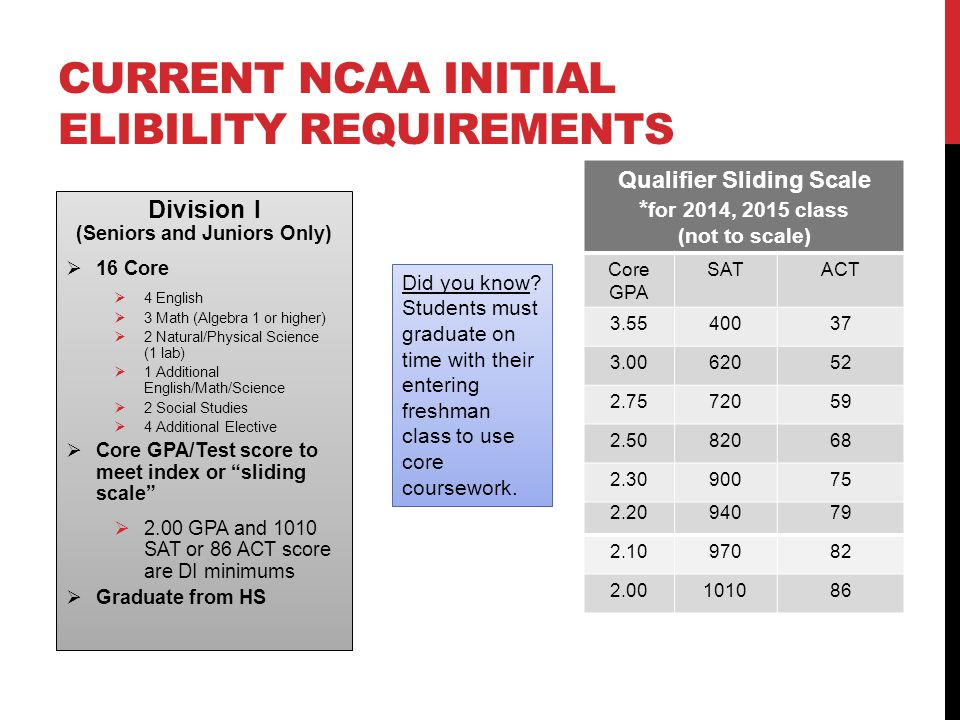 CURRENT NCAA INITIAL ELIBILITY REQUIREMENTS Division I (Seniors and Juniors Only)  16 Core  4 English  3 Math (Algebra 1 or higher)  2 Natural/Phy