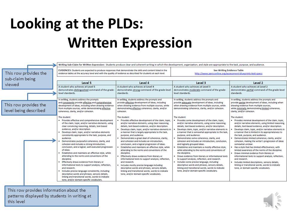 Performance Level Descriptors (PLDs) PARCC will report students achievement using PLDs and scaled scores.