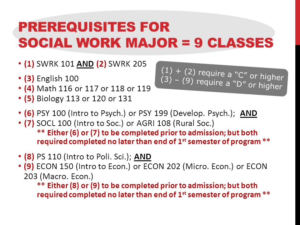 PREREQUISITES FOR SOCIAL WORK MAJOR = 9 CLASSES (1) SWRK 101 AND (2) SWRK 205 (3) English 100 (4) Math 116 or 117 or 118 or 119 (5) Biology 113 or 120 or 131 (6) PSY 100 (Intro to Psych.) or PSY 199 (Develop.