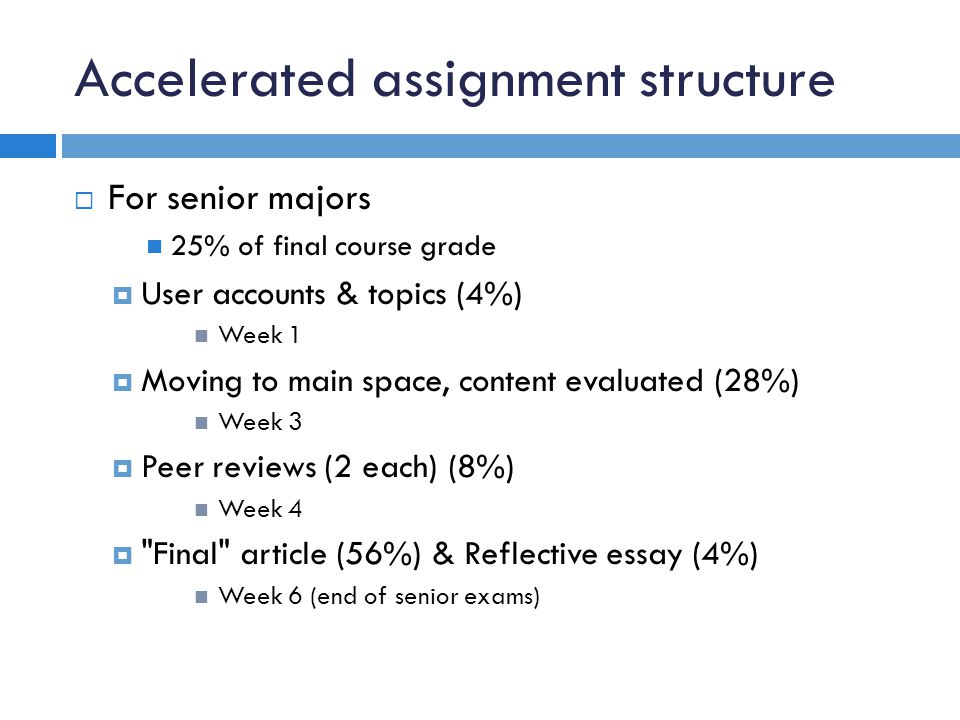 Accelerated assignment structure  For senior majors 25% of final course grade  User accounts & topics (4%) Week 1  Moving to main space, content evaluated (28%) Week 3  Peer reviews (2 each) (8%) Week 4  Final article (56%) & Reflective essay (4%) Week 6 (end of senior exams)