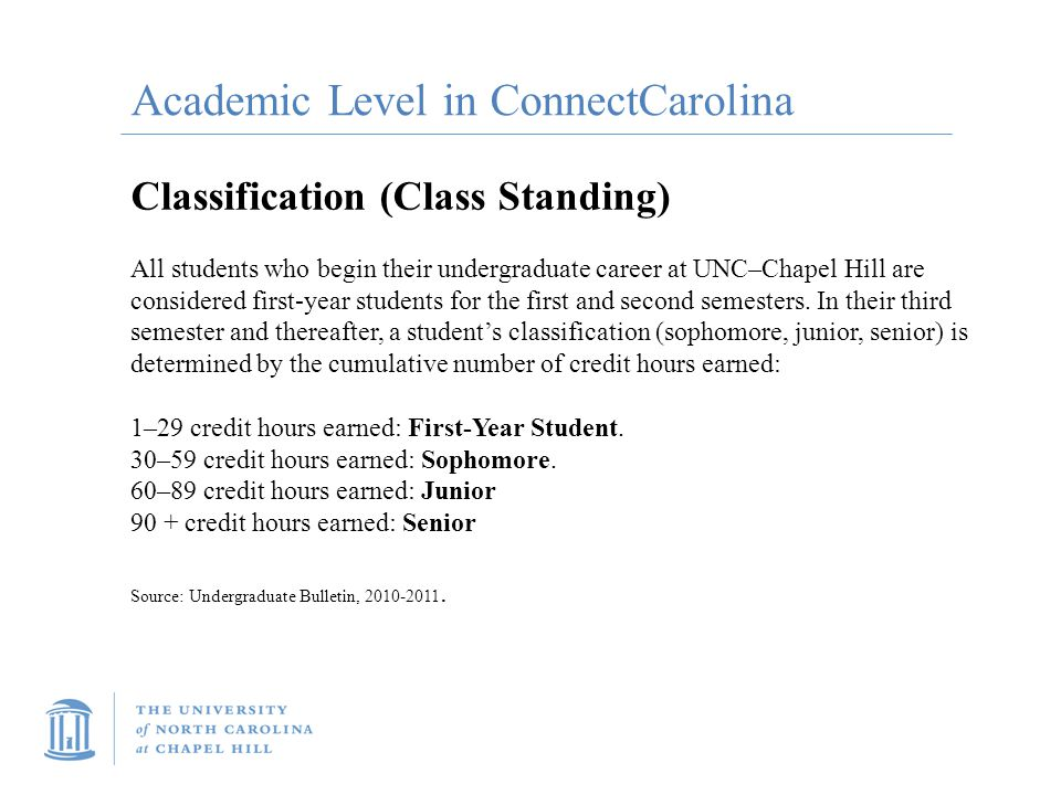 Academic Level in ConnectCarolina Classification (Class Standing) All students who begin their undergraduate career at UNC–Chapel Hill are considered