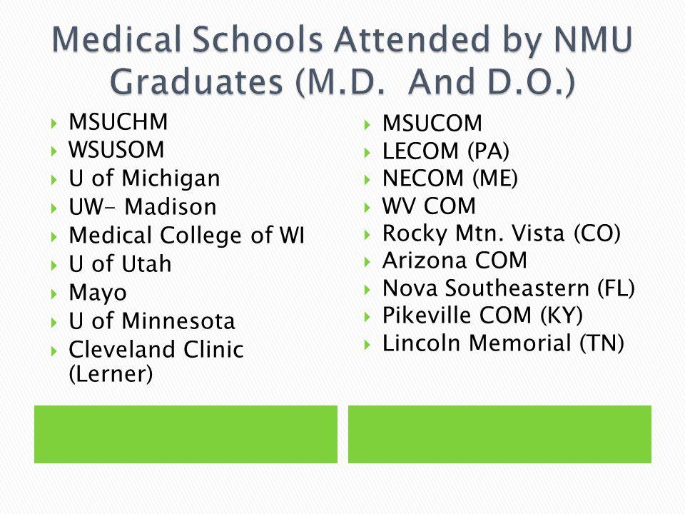  MSUCHM  WSUSOM  U of Michigan  UW- Madison  Medical College of WI  U of Utah  Mayo  U of Minnesota  Cleveland Clinic (Lerner)  MSUCOM  LECOM (PA)  NECOM (ME)  WV COM  Rocky Mtn.