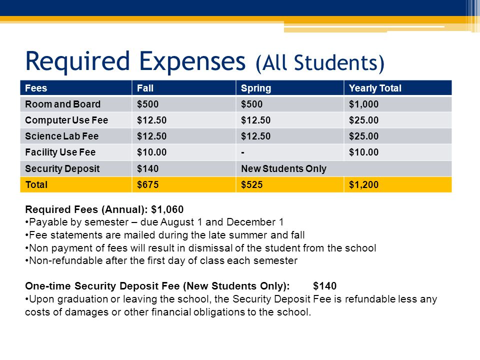 Fee Reductions & Waivers In recognition of the hardship the required fees place on some families, the school does provide for fee reductions and waivers to the Room & Board fee only.