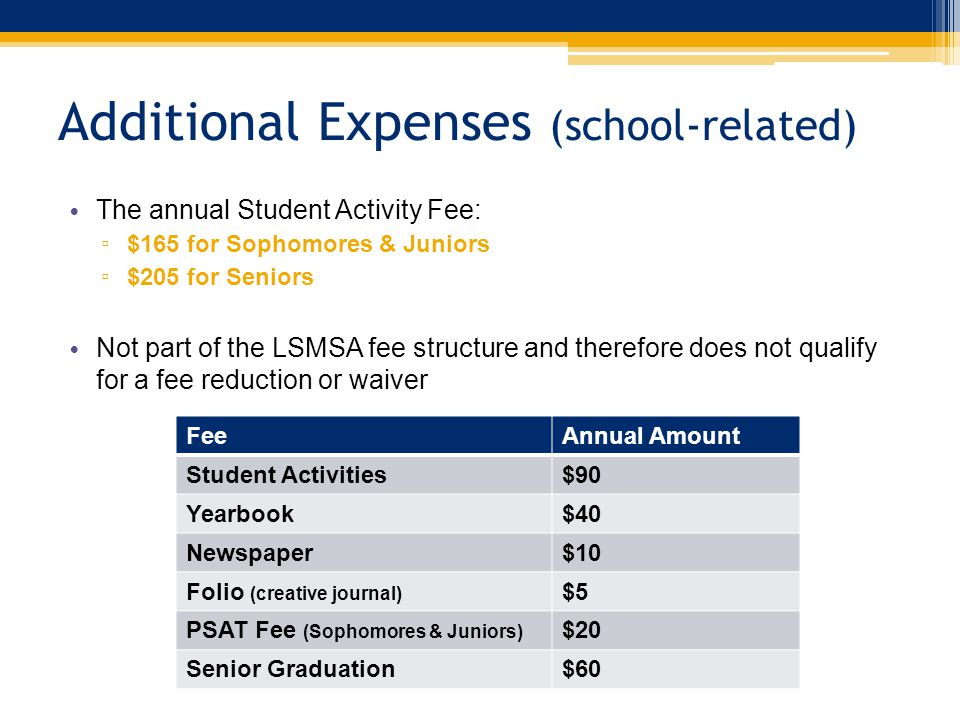 Additional Expenses (school-related) The annual Student Activity Fee: ▫ $165 for Sophomores & Juniors ▫ $205 for Seniors Not part of the LSMSA fee structure and therefore does not qualify for a fee reduction or waiver FeeAnnual Amount Student Activities$90 Yearbook$40 Newspaper$10 Folio (creative journal) $5 PSAT Fee (Sophomores & Juniors) $20 Senior Graduation$60