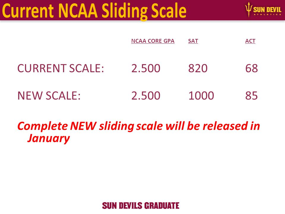 NCAA CORE GPASATACT CURRENT SCALE:2.500 820 68 NEW SCALE:2.500100085 Complete NEW sliding scale will be released in January