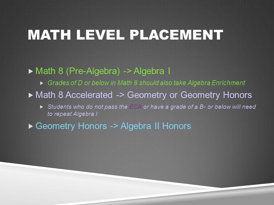 MATH LEVEL PLACEMENT  Math 8 (Pre-Algebra) -> Algebra I  Grades of D or below in Math 8 should also take Algebra Enrichment  Math 8 Accelerated ->