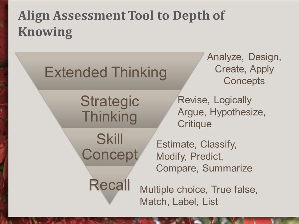 Align Assessment Tool to Depth of Knowing Strategic Thinking Skill Concept Recall Extended Thinking Analyze, Design, Create, Apply Concepts Estimate, Classify, Modify, Predict, Compare, Summarize Multiple choice, True false, Match, Label, List Revise, Logically Argue, Hypothesize, Critique