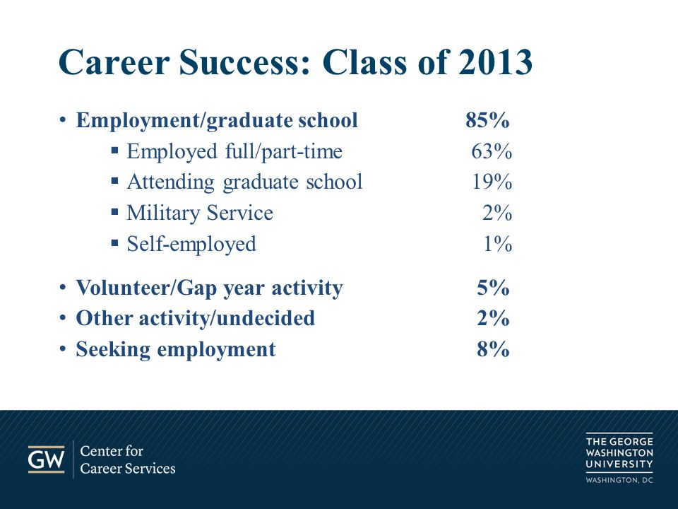 Career Success: Class of 2013 Employment/graduate school 85%  Employed full/part-time 63%  Attending graduate school 19%  Military Service 2%  Self-employed 1% Volunteer/Gap year activity 5% Other activity/undecided 2% Seeking employment 8%