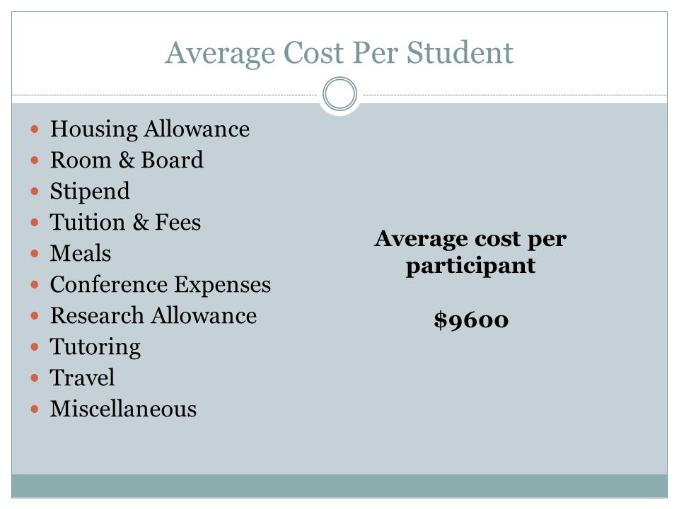 Average Cost Per Student Housing Allowance Room & Board Stipend Tuition & Fees Meals Conference Expenses Research Allowance Tutoring Travel Miscellaneous Average cost per participant $9600