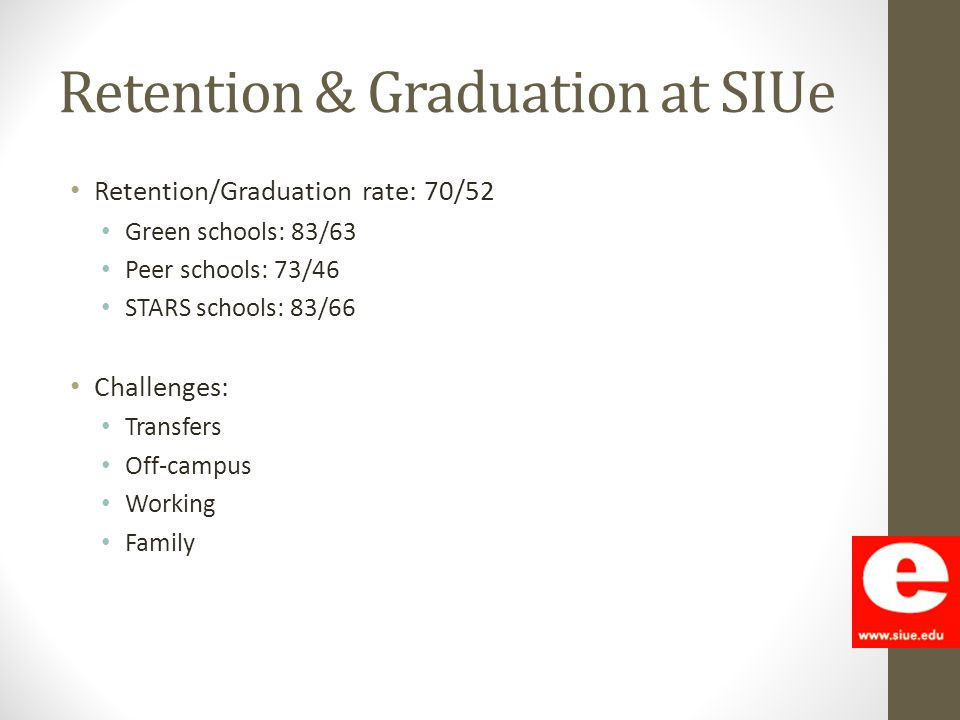 Retention & Graduation at SIUe Retention/Graduation rate: 70/52 Green schools: 83/63 Peer schools: 73/46 STARS schools: 83/66 Challenges: Transfers Of